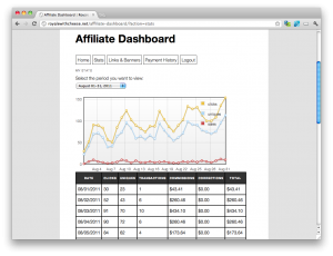 affiliate-royale-dashboard_stats2