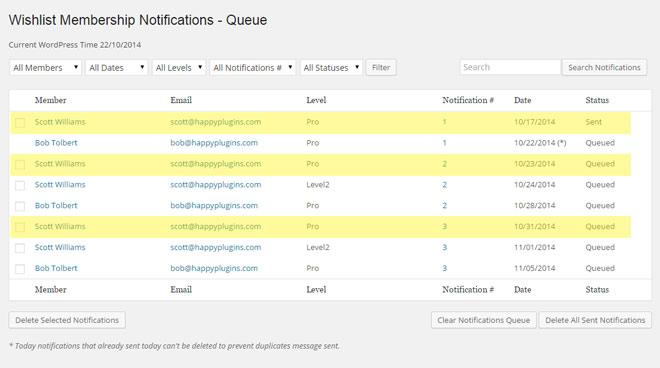 wishlist-member-membership-notifications-queue