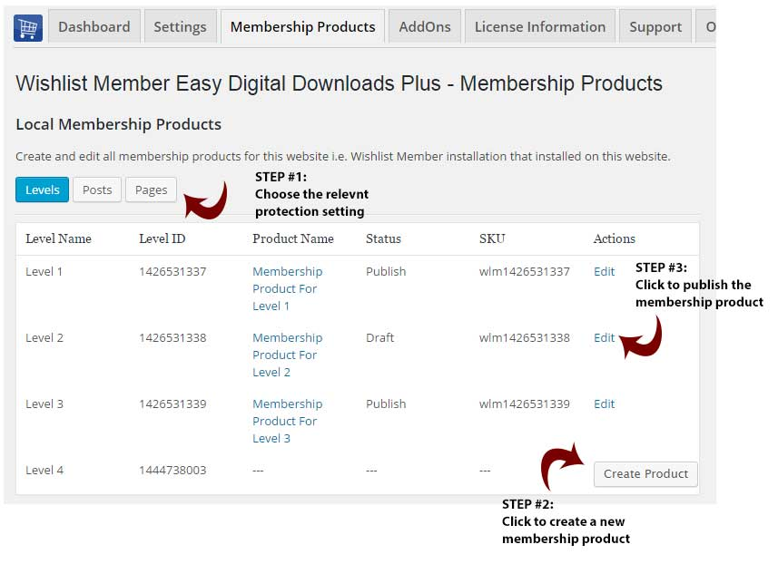 Wishlist Member Easy Digital Downloads Local Membership Products Table