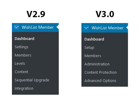 Wishlist Member Sub-menus - 2.9 vs. 3.0